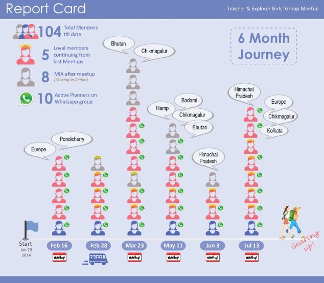 tnegg reportcard